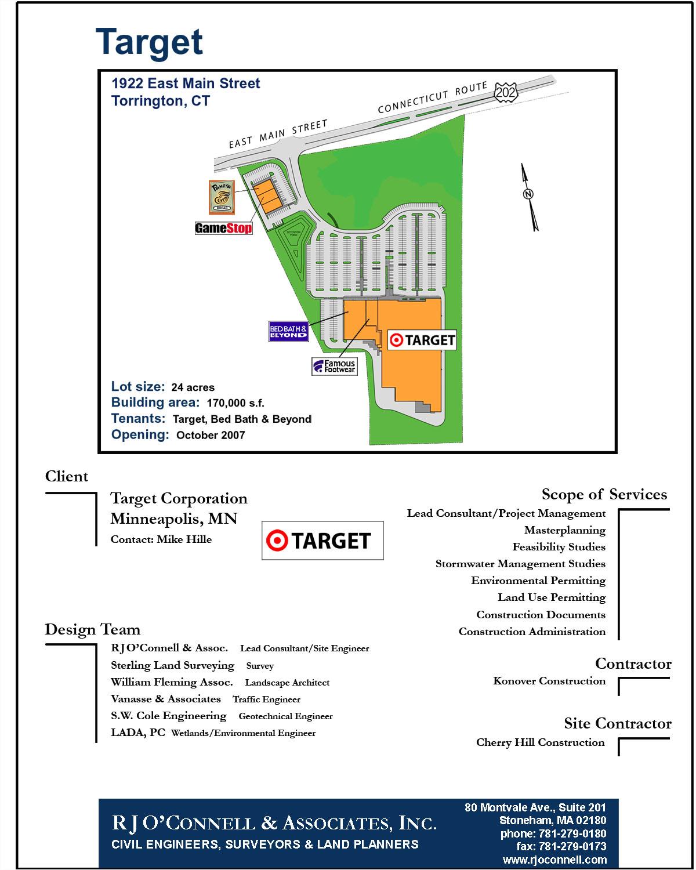 Torrington Target